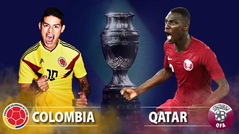 ket qua colombia vs qatar